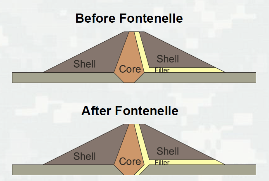 Fontenelle Dam (Wyoming, 1965) | Case Study | ASDSO Lessons Learned