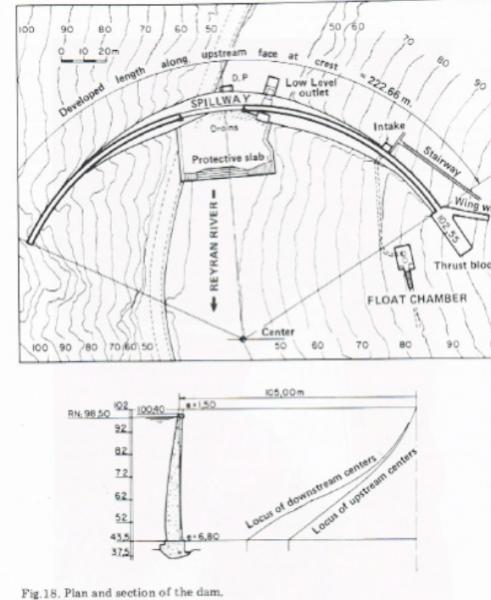 Malpasset Dam France 1959 Case Study Asdso Lessons